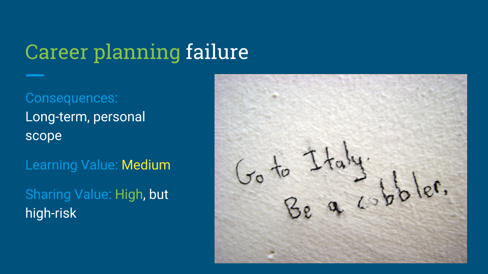 Career planning failure