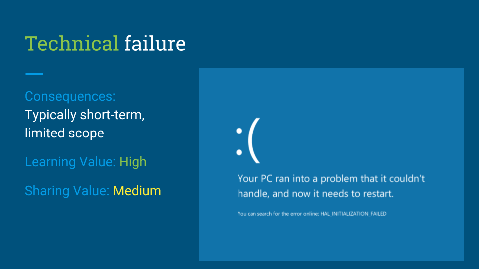 Technical failure